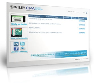 2013-2014 Wiley Test Bank – REG